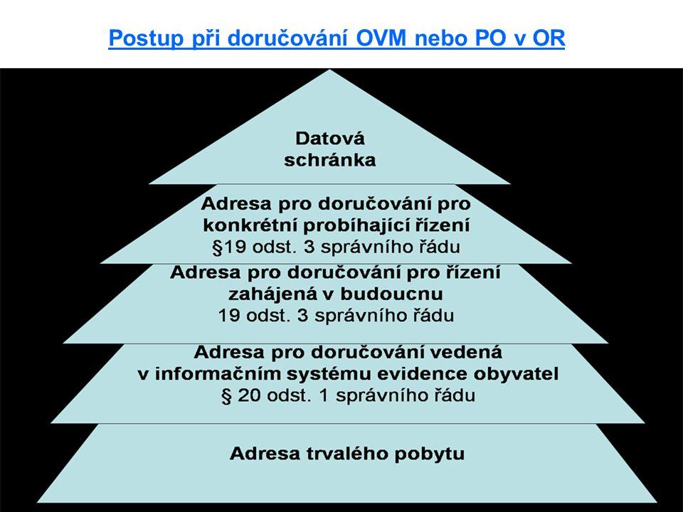 Postup při doručování OVM nebo PO v OR