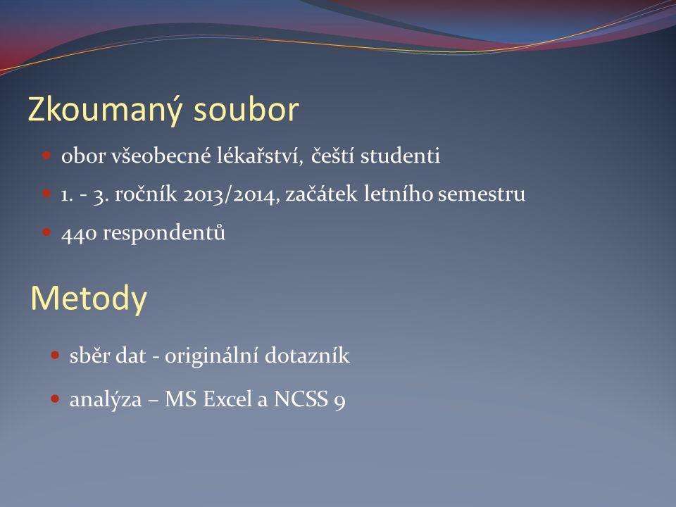 Zkoumaný soubor obor všeobecné lékařství, čeští studenti 1.