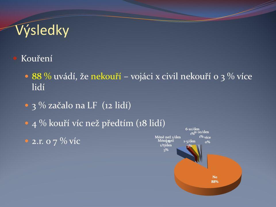 Výsledky Kouření 88 % uvádí, že nekouří – vojáci x civil nekouří o 3 % více lidí 3 % začalo na LF (12 lidí) 4 % kouří víc než předtím (18 lidí) 2.r.