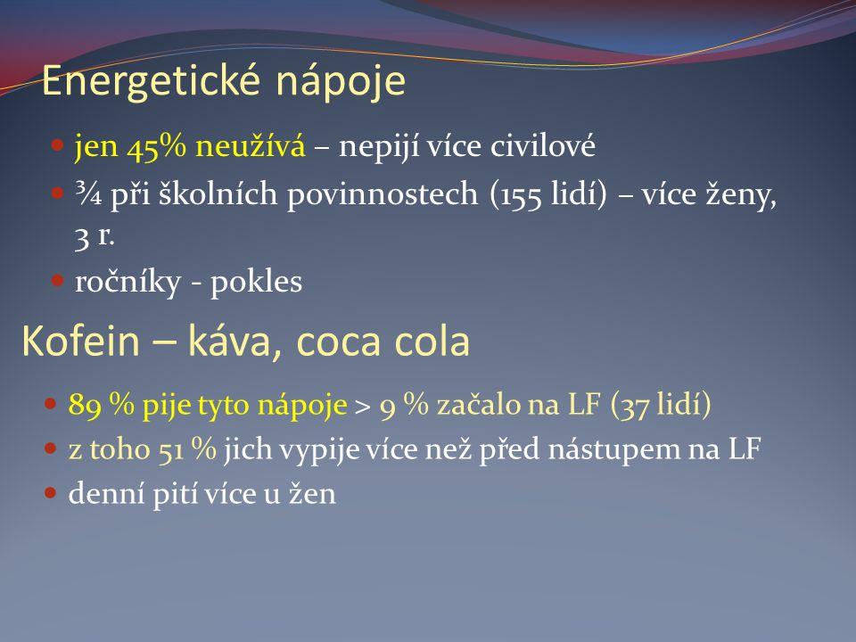 Stimulační přípravky CNS 66 % uvádí, že neužívá žádné 23 % začalo po nástupu na LF – více žen nejčastější látky – gingo biloba (45 lidí), lecitin (28), guarana, kofein… 9 % denně