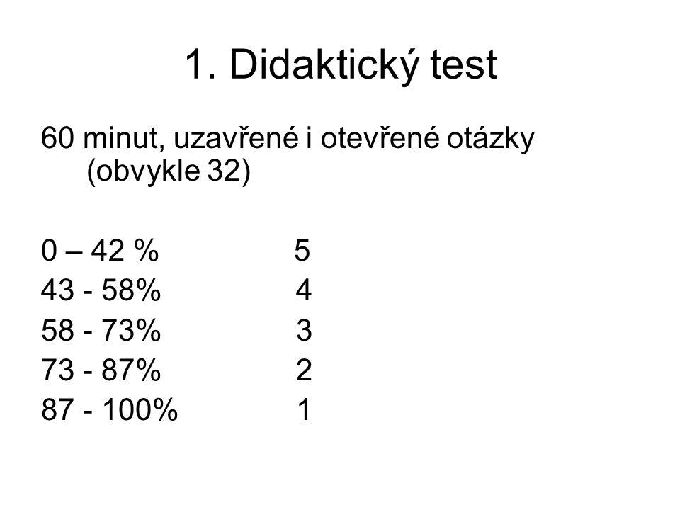 1. Didaktický test 60 minut, uzavřené i otevřené otázky (obvykle 32) 0 – 42 % 5 43 - 58% 4 58 - 73% 3 73 - 87% 2 87 - 100% 1