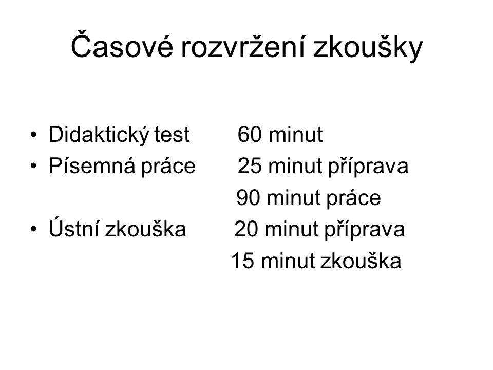 Časové rozvržení zkoušky Didaktický test 60 minut Písemná práce 25 minut příprava 90 minut práce Ústní zkouška 20 minut příprava 15 minut zkouška