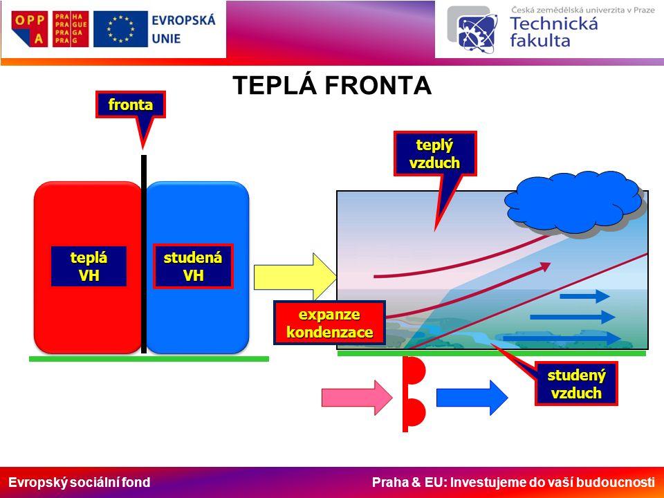 Evropský sociální fond Praha & EU: Investujeme do vaší budoucnosti TEPLÁ FRONTA teplývzduch expanzekondenzace tepláVHstudenáVH fronta studenývzduch