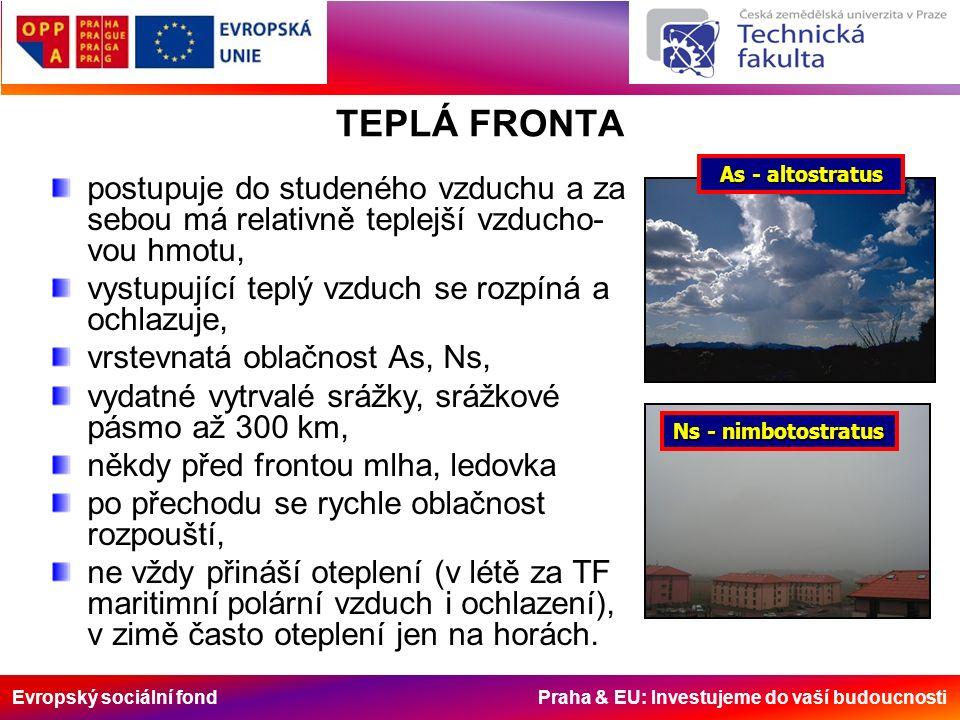 Evropský sociální fond Praha & EU: Investujeme do vaší budoucnosti TEPLÁ FRONTA postupuje do studeného vzduchu a za sebou má relativně teplejší vzducho- vou hmotu, vystupující teplý vzduch se rozpíná a ochlazuje, vrstevnatá oblačnost As, Ns, vydatné vytrvalé srážky, srážkové pásmo až 300 km, někdy před frontou mlha, ledovka po přechodu se rychle oblačnost rozpouští, ne vždy přináší oteplení (v létě za TF maritimní polární vzduch i ochlazení), v zimě často oteplení jen na horách.