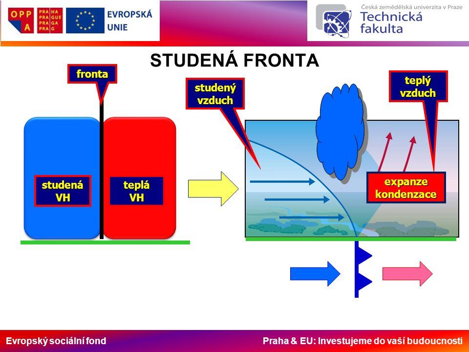 Evropský sociální fond Praha & EU: Investujeme do vaší budoucnosti STUDENÁ FRONTA studenývzduch teplývzduch expanzekondenzace tepláVHstudenáVH fronta