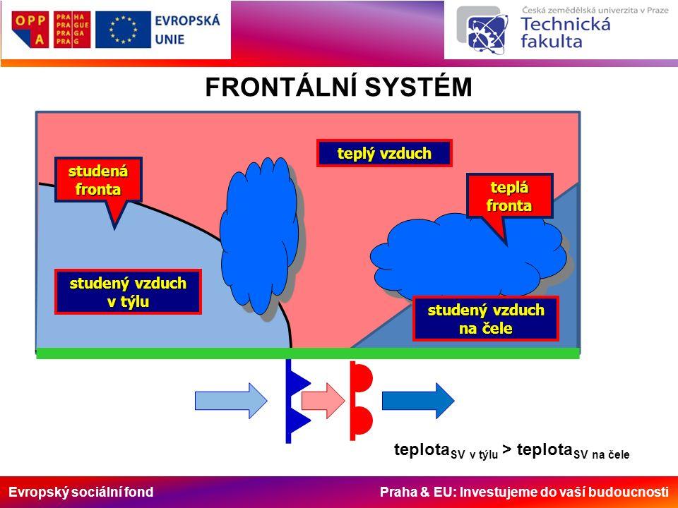 Evropský sociální fond Praha & EU: Investujeme do vaší budoucnosti FRONTÁLNÍ SYSTÉM studený vzduch v týlu teplý vzduch studený vzduch na čele studená fronta teplá fronta teplota SV v týlu > teplota SV na čele