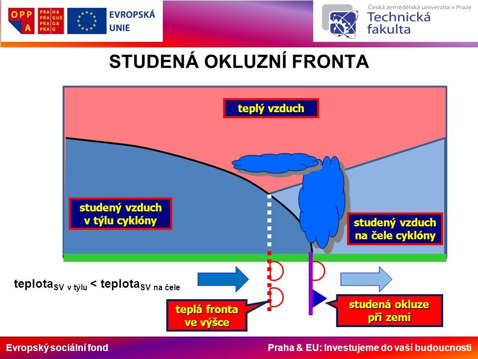 Evropský sociální fond Praha & EU: Investujeme do vaší budoucnosti STUDENÁ OKLUZNÍ FRONTA teplý vzduch studený vzduch na čele cyklóny studený vzduch v týlu cyklóny teplota SV v týlu < teplota SV na čele studená okluze při zemi teplá fronta ve výšce