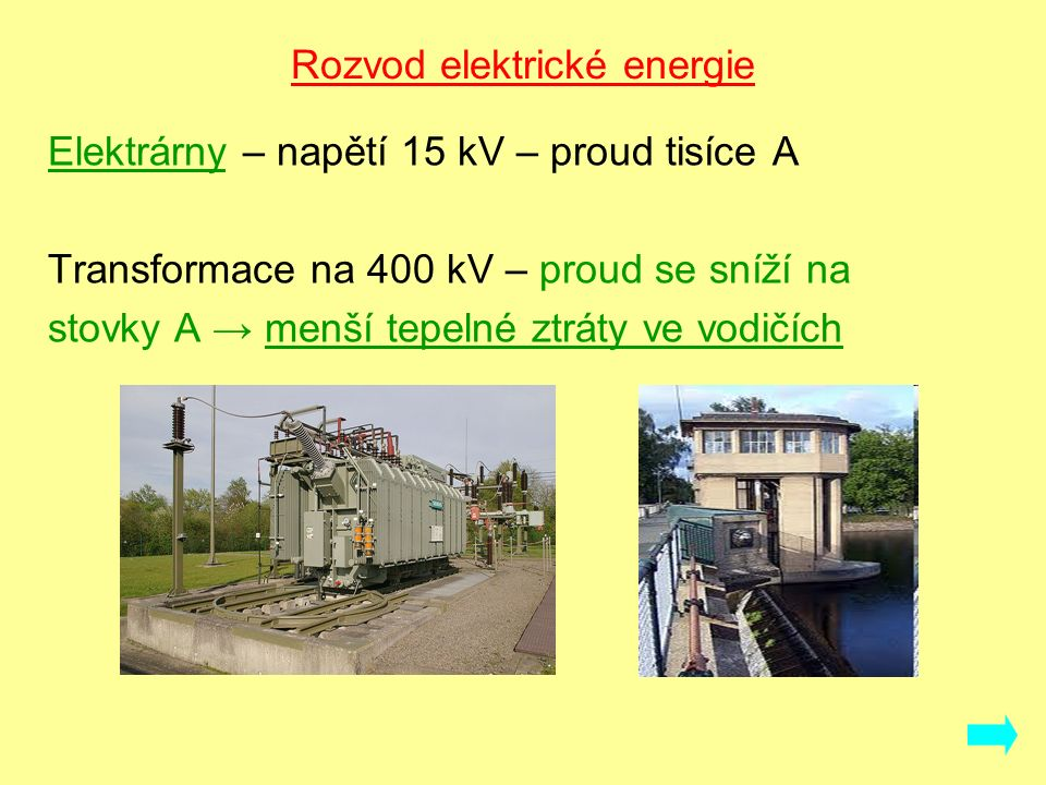 Rozvod elektrické energie Elektrárny – napětí 15 kV – proud tisíce A Transformace na 400 kV – proud se sníží na stovky A → menší tepelné ztráty ve vodičích