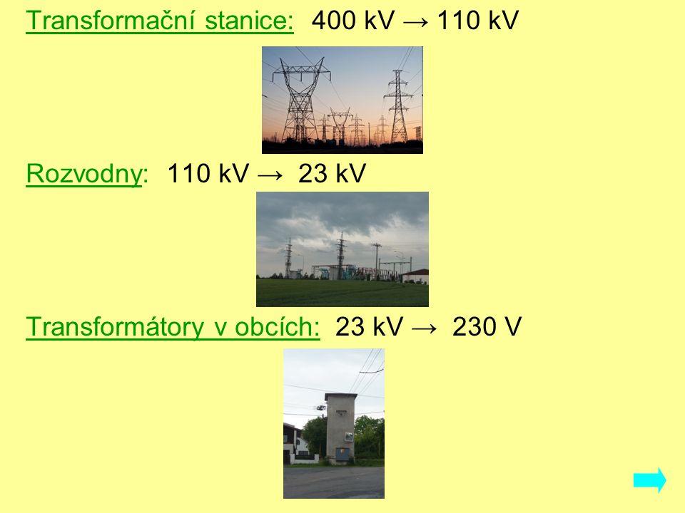 Transformační stanice: 400 kV → 110 kV Rozvodny: 110 kV → 23 kV Transformátory v obcích: 23 kV → 230 V