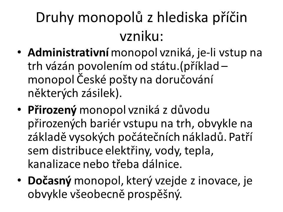 Druhy monopolů z hlediska příčin vzniku: Administrativní monopol vzniká, je-li vstup na trh vázán povolením od státu.(příklad – monopol České pošty na doručování některých zásilek).