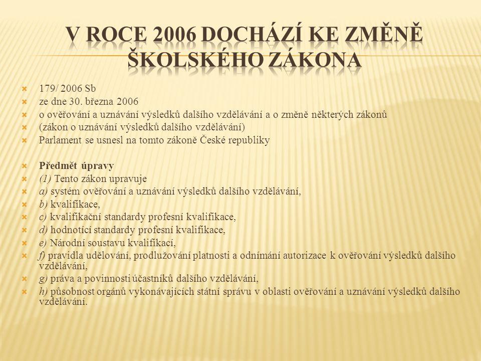  179/ 2006 Sb  ze dne 30. března 2006  o ověřování a uznávání výsledků dalšího vzdělávání a o změně některých zákonů  (zákon o uznávání výsledků d