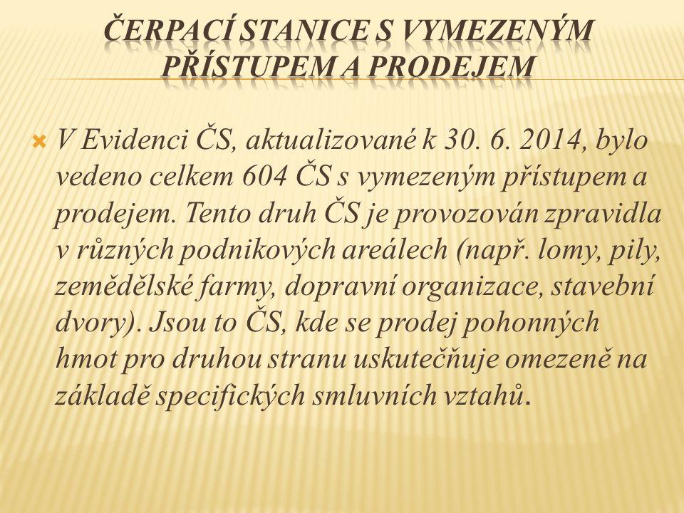 V Evidenci ČS, aktualizované k 30. 6. 2014, bylo vedeno celkem 604 ČS s vymezeným přístupem a prodejem. Tento druh ČS je provozován zpravidla v různ