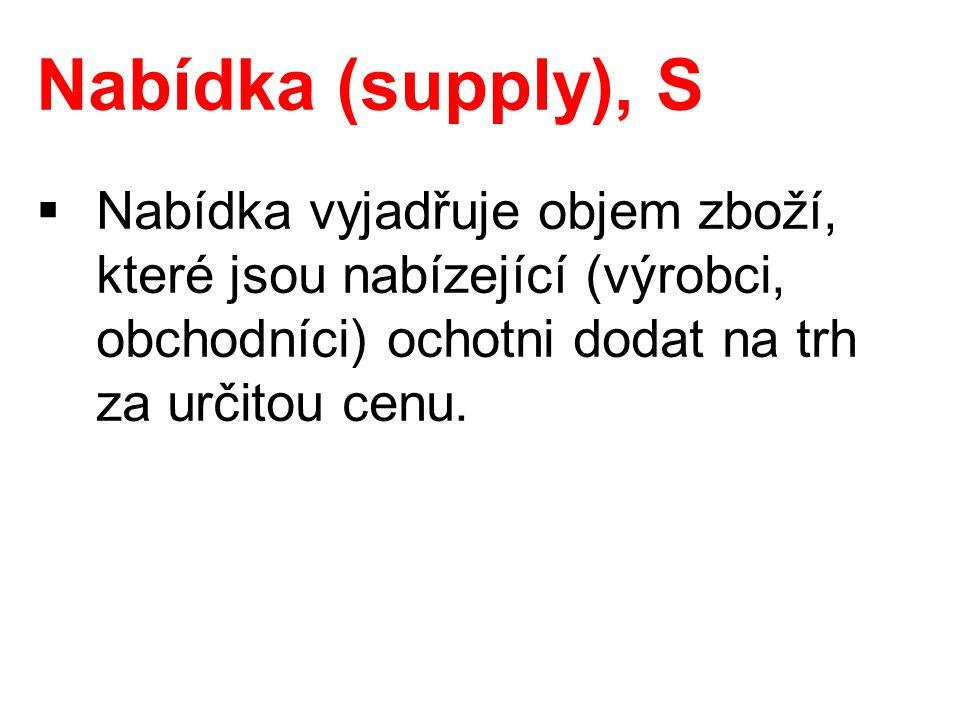 Nabídka (supply), S  Nabídka vyjadřuje objem zboží, které jsou nabízející (výrobci, obchodníci) ochotni dodat na trh za určitou cenu.