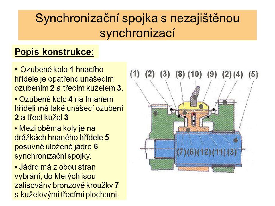 Synchronizační spojka s nezajištěnou synchronizací Popis konstrukce: Ozubené kolo 1 hnacího hřídele je opatřeno unášecím ozubením 2 a třecím kuželem 3.