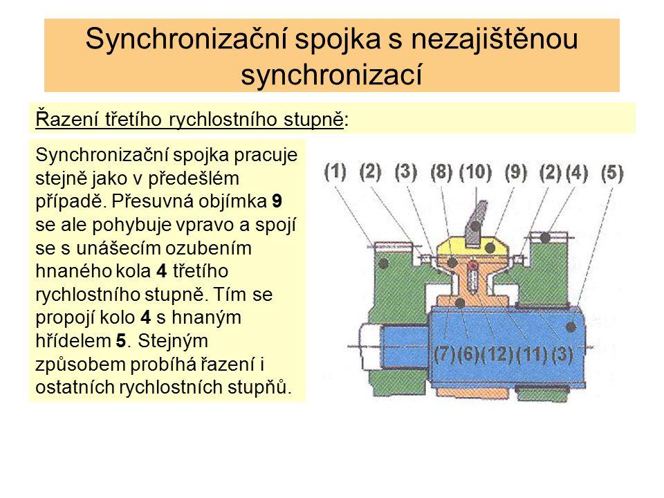 Nedostatkem této synchronizační spojky s nezajištěnou synchronizací je možnost hlučného řazení, kdy zuby přesuvné objímky naráží na unášecí ozubení, jestliže bude řidič pohybovat řadící pákou příliš rychle a tím neposkytne dostatek času na vyrovnání otáček mezi synchronizační spojkou a hnaným hřídelem pomocí tření mezi synchronizačními kužely.
