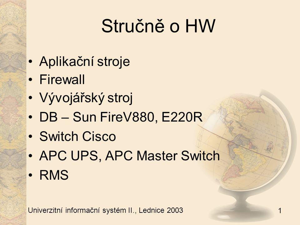 1 Univerzitní informační systém II., Lednice 2003 Bručoun Páteřní síť MZLU Čiperka vlan 1 Čiperka vlan 2 VšeználekNeználek Civínek UPS1UPS2 Hlasové modemy Jaktík 1 - 7 Taktík 1 - 7 APC Master Swicth RMSRMS RSC