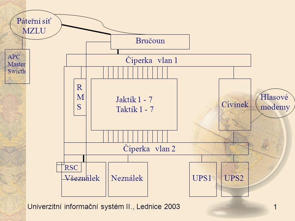 1 Univerzitní informační systém II., Lednice 2003 Společné softwarové rysy Linux RedHat 8.0 Maximum balíků přímo z distribuce Jednoduchost aktualizací Radhat patche Systém apt-get Perl, Qmail Synchronizace času dle time.mendelu.cz