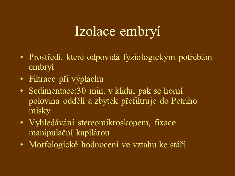 Izolace embryí Prostředí, které odpovídá fyziologickým potřebám embryí Filtrace při výplachu Sedimentace:30 min.