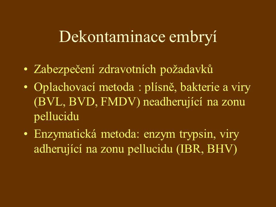Dekontaminace embryí Zabezpečení zdravotních požadavků Oplachovací metoda : plísně, bakterie a viry (BVL, BVD, FMDV) neadherující na zonu pellucidu Enzymatická metoda: enzym trypsin, viry adherující na zonu pellucidu (IBR, BHV)