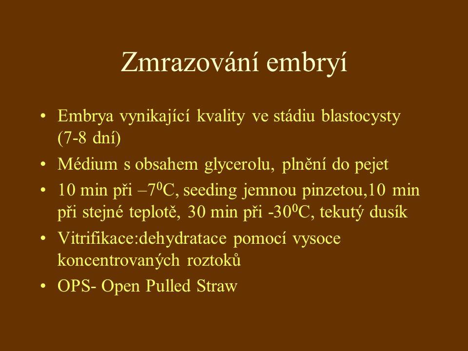 Zmrazování embryí Embrya vynikající kvality ve stádiu blastocysty (7-8 dní) Médium s obsahem glycerolu, plnění do pejet 10 min při –7 0 C, seeding jemnou pinzetou,10 min při stejné teplotě, 30 min při -30 0 C, tekutý dusík Vitrifikace:dehydratace pomocí vysoce koncentrovaných roztoků OPS- Open Pulled Straw