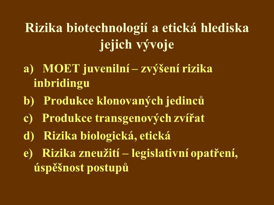 Rizika biotechnologií a etická hlediska jejich vývoje a) MOET juvenilní – zvýšení rizika inbridingu b) Produkce klonovaných jedinců c) Produkce transgenových zvířat d) Rizika biologická, etická e) Rizika zneužití – legislativní opatření, úspěšnost postupů