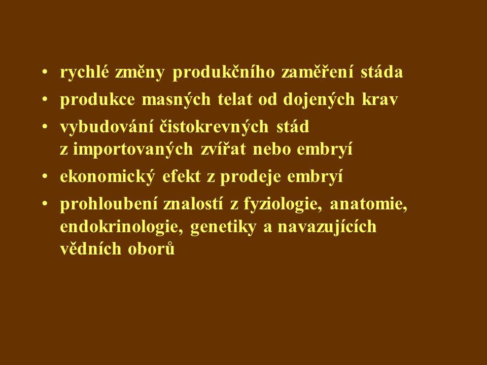 rychlé změny produkčního zaměření stáda produkce masných telat od dojených krav vybudování čistokrevných stád z importovaných zvířat nebo embryí ekonomický efekt z prodeje embryí prohloubení znalostí z fyziologie, anatomie, endokrinologie, genetiky a navazujících vědních oborů
