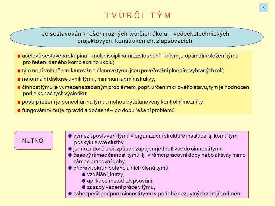T V Ů R Č Í T Ý M Je sestavován k řešení různých tvůrčích úkolů – vědeckotechnických, projektových, konstrukčních, zlepšovacích účelově sestavená skupina = multidisciplinární zastoupení = cílem je optimální složení týmu pro řešení daného komplexního úkolu; tým není vnitřně strukturován = členové týmu jsou pověřováni plněním vybraných rolí; neformální diskuse uvnitř týmu, minimum administrativy; činnost týmu je vymezena zadaným problémem, popř.
