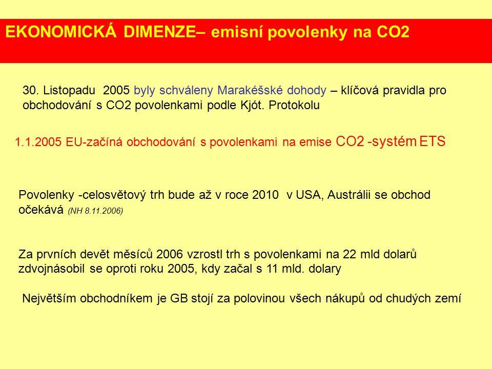 EKONOMICKÁ DIMENZE– emisní povolenky na CO2 30.