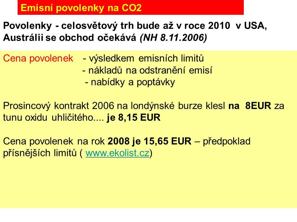 Cena povolenek - výsledkem emisních limitů - nákladů na odstranění emisí - nabídky a poptávky Prosincový kontrakt 2006 na londýnské burze klesl na 8EU