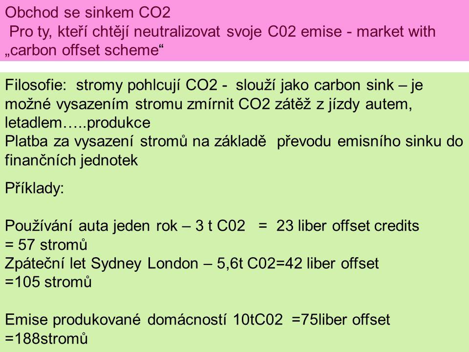 """Obchod se sinkem CO2 Pro ty, kteří chtějí neutralizovat svoje C02 emise - market with """"carbon offset scheme Filosofie: stromy pohlcují CO2 - slouží jako carbon sink – je možné vysazením stromu zmírnit CO2 zátěž z jízdy autem, letadlem…..produkce Platba za vysazení stromů na základě převodu emisního sinku do finančních jednotek Příklady: Používání auta jeden rok – 3 t C02 = 23 liber offset credits = 57 stromů Zpáteční let Sydney London – 5,6t C02=42 liber offset =105 stromů Emise produkované domácností 10tC02 =75liber offset =188stromů"""