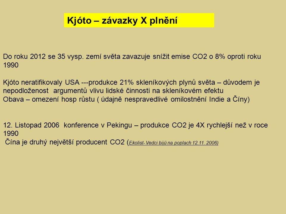Do roku 2012 se 35 vysp. zemí světa zavazuje snížit emise CO2 o 8% oproti roku 1990 Kjóto neratifikovaly USA ---produkce 21% skleníkových plynů světa