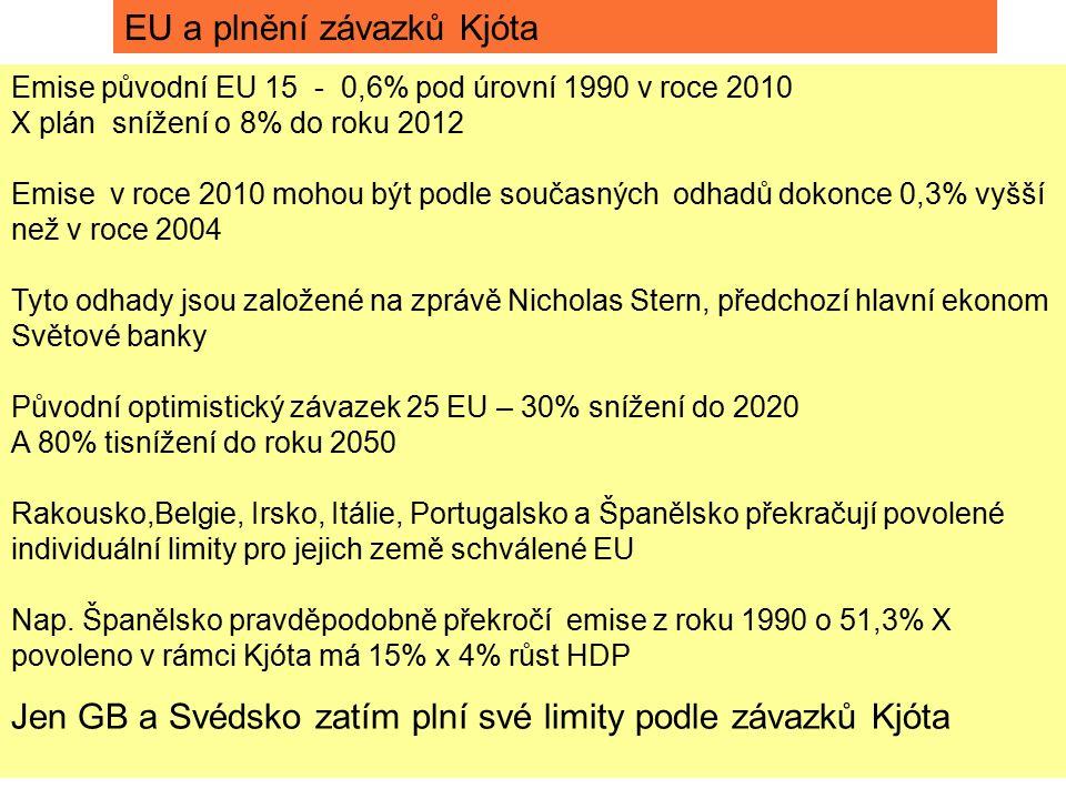 EU a plnění závazků Kjóta Emise původní EU 15 - 0,6% pod úrovní 1990 v roce 2010 X plán snížení o 8% do roku 2012 Emise v roce 2010 mohou být podle současných odhadů dokonce 0,3% vyšší než v roce 2004 Tyto odhady jsou založené na zprávě Nicholas Stern, předchozí hlavní ekonom Světové banky Původní optimistický závazek 25 EU – 30% snížení do 2020 A 80% tisnížení do roku 2050 Rakousko,Belgie, Irsko, Itálie, Portugalsko a Španělsko překračují povolené individuální limity pro jejich země schválené EU Nap.