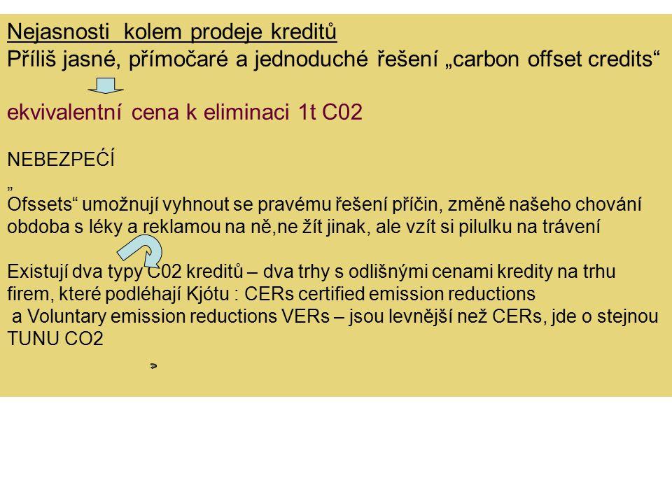 """Nejasnosti kolem prodeje kreditů Příliš jasné, přímočaré a jednoduché řešení """"carbon offset credits"""" ekvivalentní cena k eliminaci 1t C02 NEBEZPEĆÍ """""""