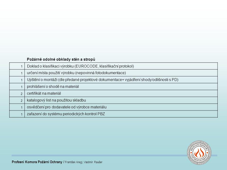 Profesní Komora Požární Ochrany / František Kregl, Vladimír Raušer Požárně odolné obklady stěn a stropů 1 Doklad o klasifikaci výrobku (EUROCODE, klas