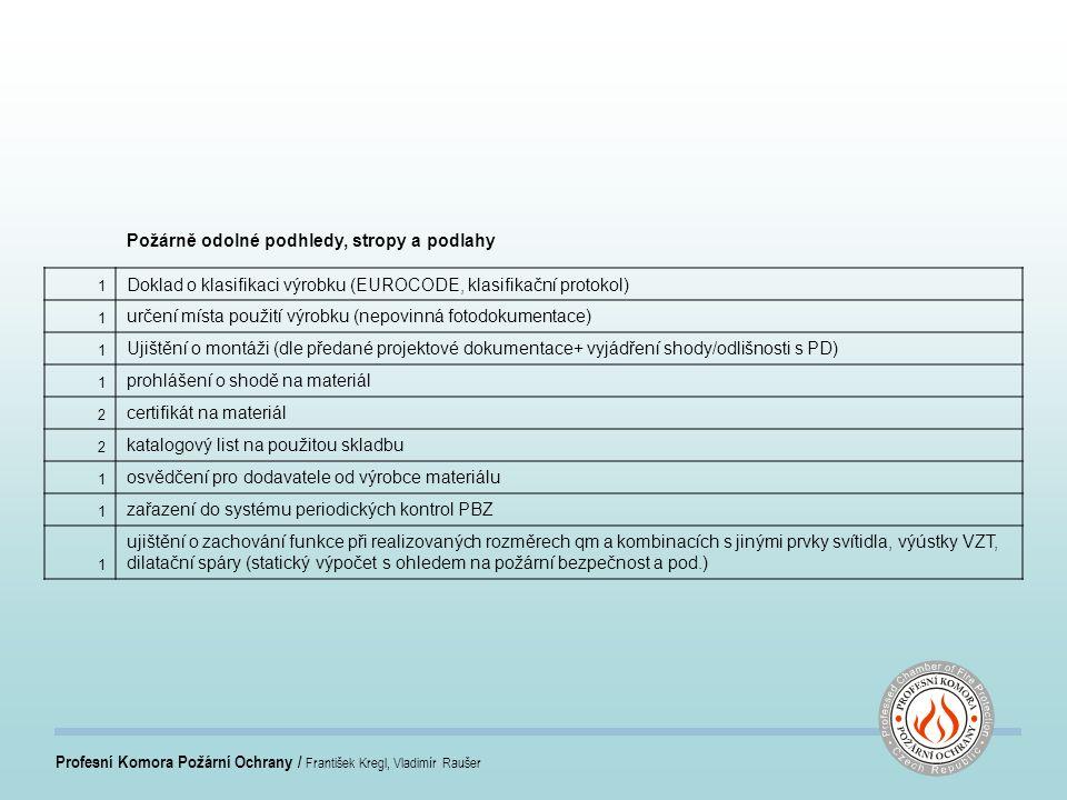 Profesní Komora Požární Ochrany / František Kregl, Vladimír Raušer Požárně odolné podhledy, stropy a podlahy 1 Doklad o klasifikaci výrobku (EUROCODE, klasifikační protokol) 1 určení místa použití výrobku (nepovinná fotodokumentace) 1 Ujištění o montáži (dle předané projektové dokumentace+ vyjádření shody/odlišnosti s PD) 1 prohlášení o shodě na materiál 2 certifikát na materiál 2 katalogový list na použitou skladbu 1 osvědčení pro dodavatele od výrobce materiálu 1 zařazení do systému periodických kontrol PBZ 1 ujištění o zachování funkce při realizovaných rozměrech qm a kombinacích s jinými prvky svítidla, výústky VZT, dilatační spáry (statický výpočet s ohledem na požární bezpečnost a pod.)