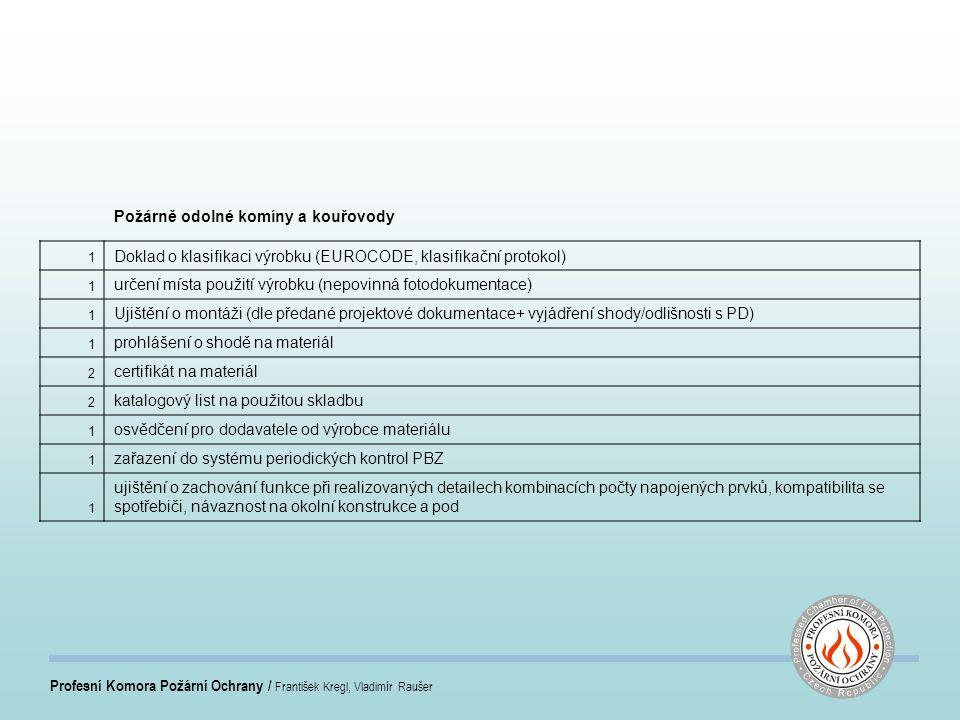 Profesní Komora Požární Ochrany / František Kregl, Vladimír Raušer Požárně odolné komíny a kouřovody 1 Doklad o klasifikaci výrobku (EUROCODE, klasifikační protokol) 1 určení místa použití výrobku (nepovinná fotodokumentace) 1 Ujištění o montáži (dle předané projektové dokumentace+ vyjádření shody/odlišnosti s PD) 1 prohlášení o shodě na materiál 2 certifikát na materiál 2 katalogový list na použitou skladbu 1 osvědčení pro dodavatele od výrobce materiálu 1 zařazení do systému periodických kontrol PBZ 1 ujištění o zachování funkce při realizovaných detailech kombinacích počty napojených prvků, kompatibilita se spotřebiči, návaznost na okolní konstrukce a pod