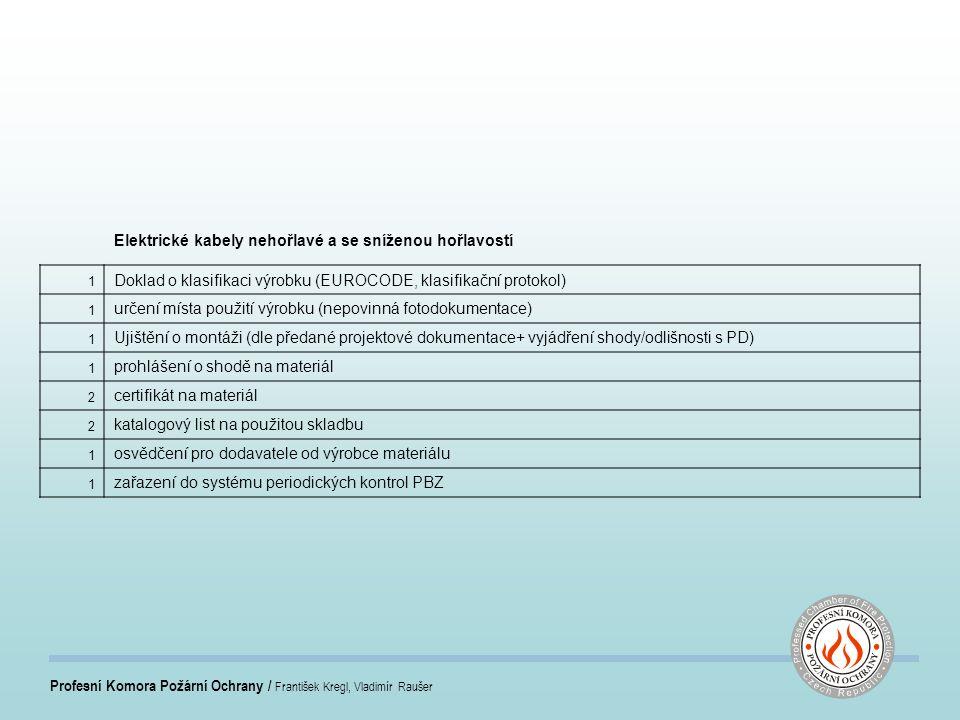 Profesní Komora Požární Ochrany / František Kregl, Vladimír Raušer Elektrické kabely nehořlavé a se sníženou hořlavostí 1 Doklad o klasifikaci výrobku (EUROCODE, klasifikační protokol) 1 určení místa použití výrobku (nepovinná fotodokumentace) 1 Ujištění o montáži (dle předané projektové dokumentace+ vyjádření shody/odlišnosti s PD) 1 prohlášení o shodě na materiál 2 certifikát na materiál 2 katalogový list na použitou skladbu 1 osvědčení pro dodavatele od výrobce materiálu 1 zařazení do systému periodických kontrol PBZ