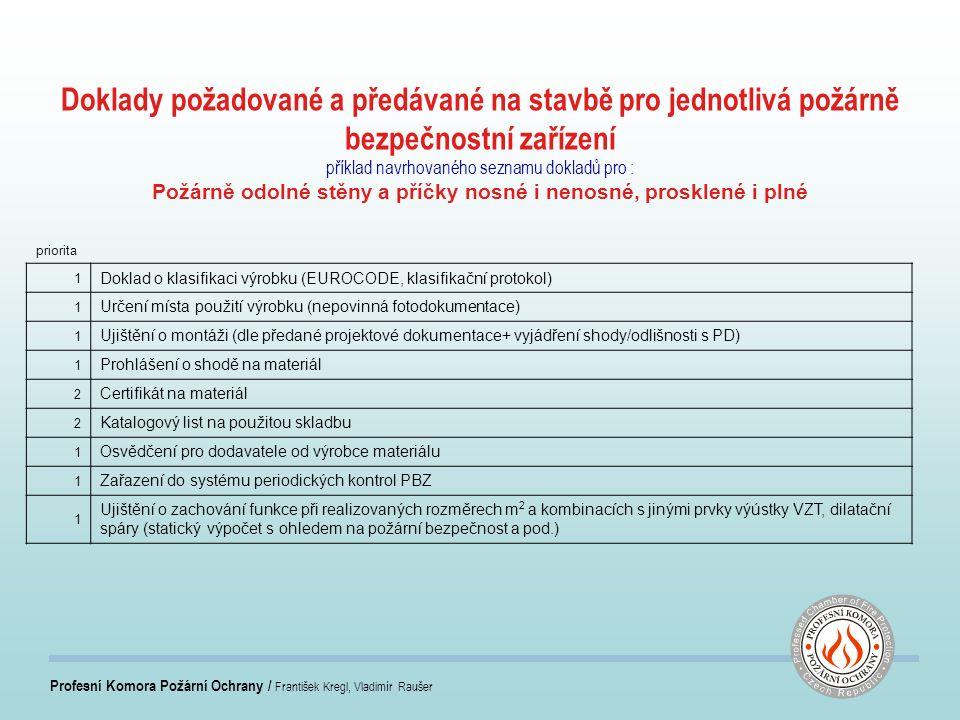Profesní Komora Požární Ochrany / František Kregl, Vladimír Raušer Doklady požadované a předávané na stavbě pro jednotlivá požárně bezpečnostní zařízení příklad navrhovaného seznamu dokladů pro : Požárně odolné stěny a příčky nosné i nenosné, prosklené i plné priorita 1 Doklad o klasifikaci výrobku (EUROCODE, klasifikační protokol) 1 Určení místa použití výrobku (nepovinná fotodokumentace) 1 Ujištění o montáži (dle předané projektové dokumentace+ vyjádření shody/odlišnosti s PD) 1 Prohlášení o shodě na materiál 2 Certifikát na materiál 2 Katalogový list na použitou skladbu 1 Osvědčení pro dodavatele od výrobce materiálu 1 Zařazení do systému periodických kontrol PBZ 1 Ujištění o zachování funkce při realizovaných rozměrech m 2 a kombinacích s jinými prvky výústky VZT, dilatační spáry (statický výpočet s ohledem na požární bezpečnost a pod.)