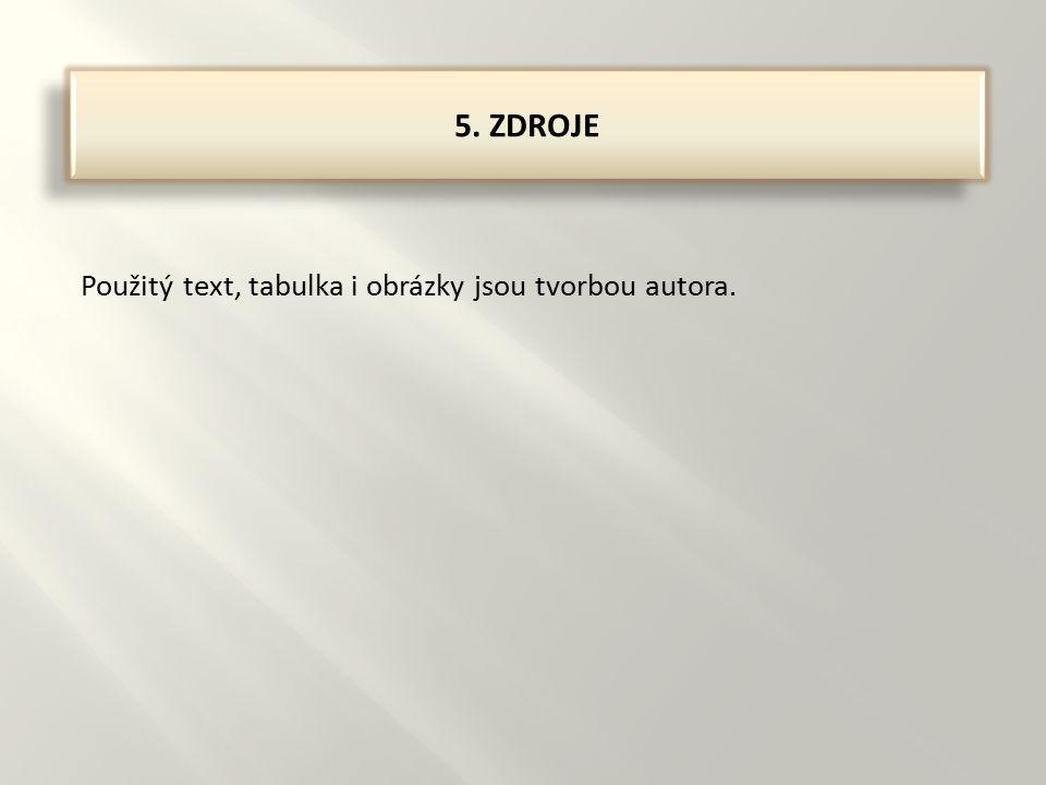 5. ZDROJE Použitý text, tabulka i obrázky jsou tvorbou autora.
