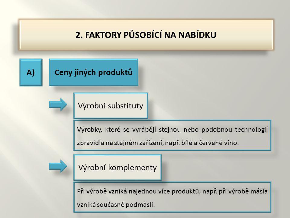 2. FAKTORY PŮSOBÍCÍ NA NABÍDKU A)Ceny jiných produktů Výrobky, které se vyrábějí stejnou nebo podobnou technologií zpravidla na stejném zařízení, např