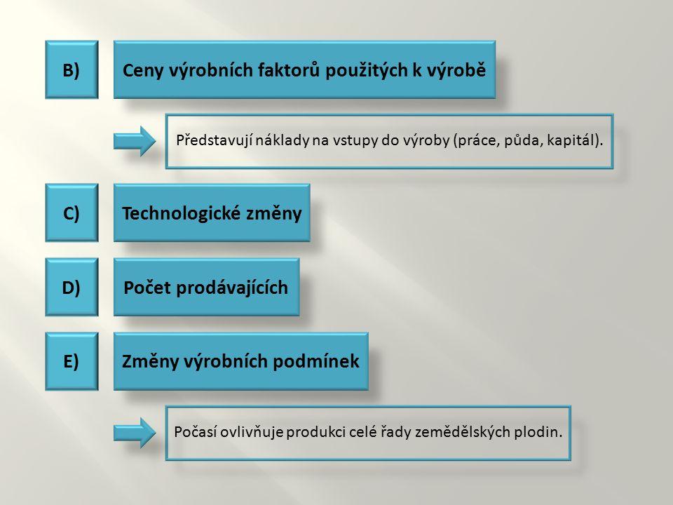 B)Ceny výrobních faktorů použitých k výrobě Představují náklady na vstupy do výroby (práce, půda, kapitál). C)Technologické změny D)Počet prodávajícíc