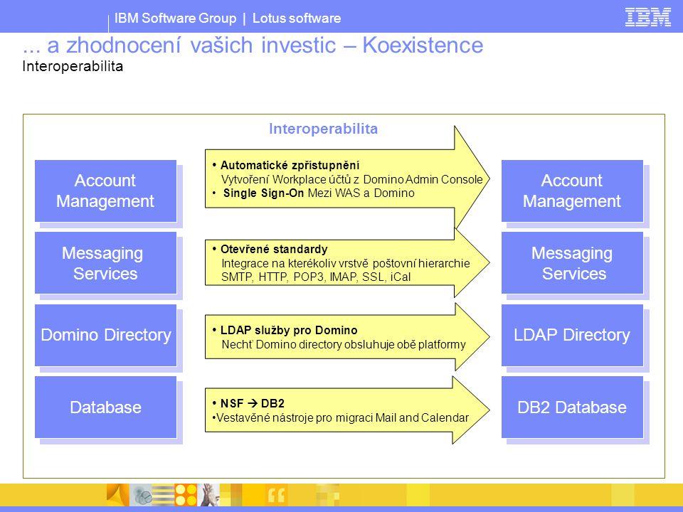 IBM Software Group | Lotus software...