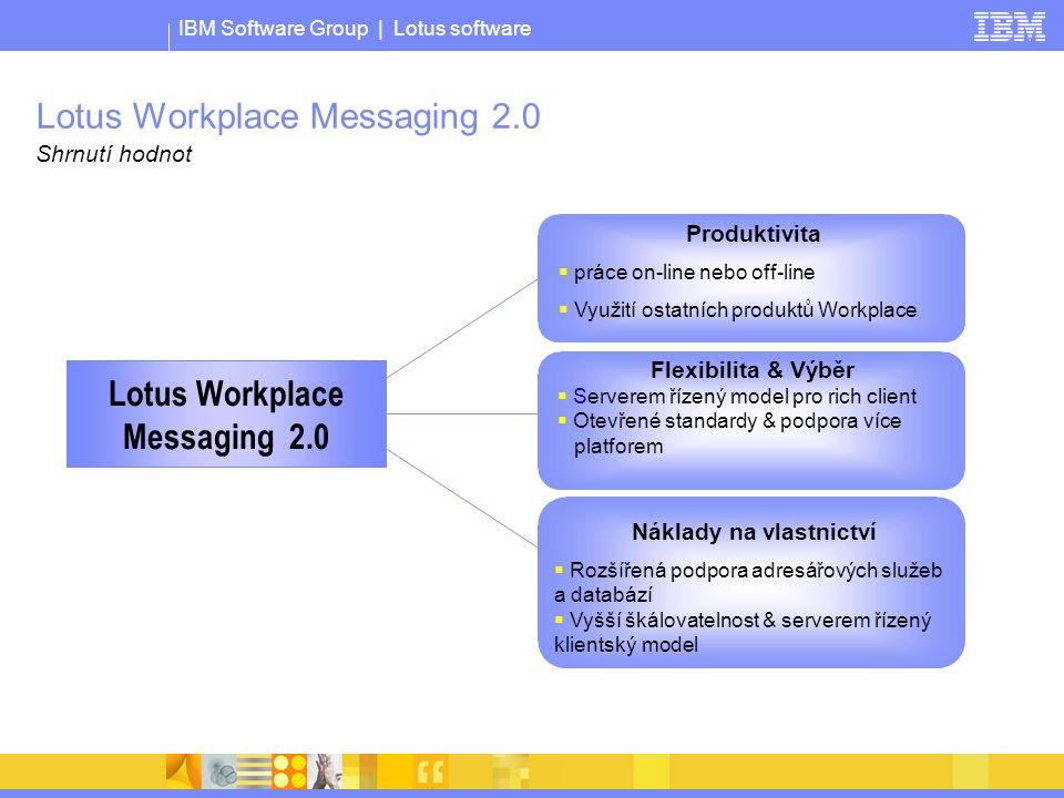 Lotus Workplace Messaging 2.0 Shrnutí hodnot Lotus Workplace Messaging 2.0 Produktivita  práce on-line nebo off-line  Využití ostatních produktů Workplace Náklady na vlastnictví  Rozšířená podpora adresářových služeb a databází  Vyšší škálovatelnost & serverem řízený klientský model Flexibilita & Výběr  Serverem řízený model pro rich client  Otevřené standardy & podpora více platforem