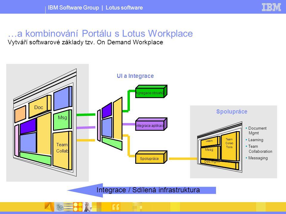IBM Software Group | Lotus software Lotus Workplace Messaging 2.0  Ochrana investic (užití standardů)  Navrženo, aby se jednoduše integrovalo s existujícími komponenty (např: váš LDAPv3 adresář)  Intuitivní uživatelský interface  Minimální nebo žádné školení)  Klíčová rozšíření verze 2.0  Skupinový kalendář a plánované workflow  Nástroje produktivity uživatele Prohlížeče příloh Prohledávání pohledů (parametrizované) Mailbox/složka archivace/obnova Smart spam filtr Rozšířené API pro virus/spam Vnořené složky  Integrace se správou dokumentů (DM)  Podpora dalších platforem, certifikace LDAP directory Webový přístup – finančně efektivní způsob, jak rozšířit dosah komunikace napříč organizací.