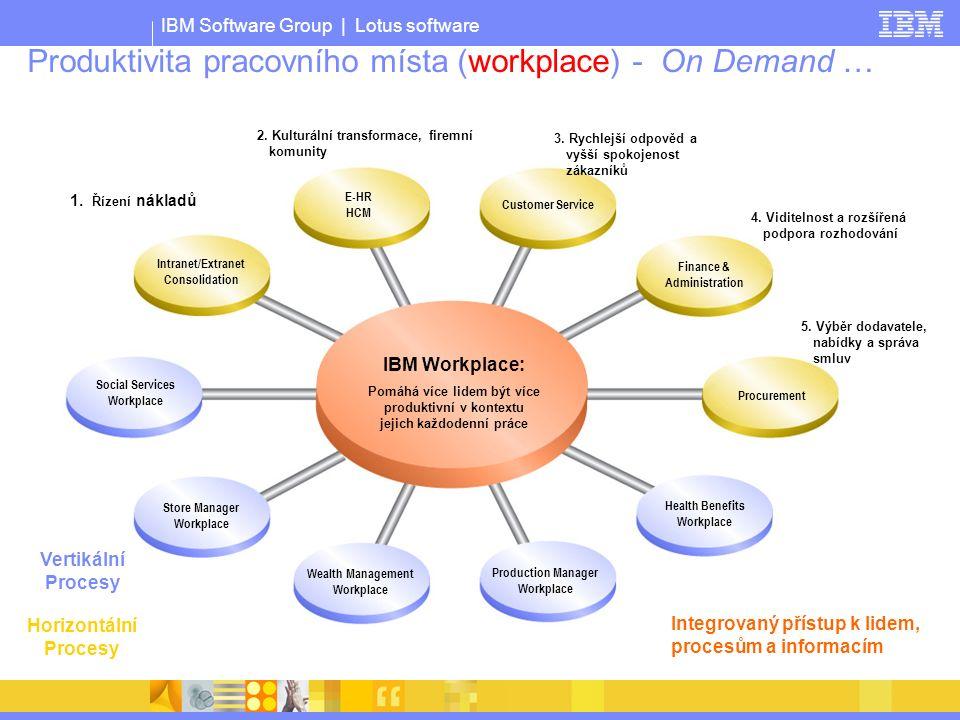 IBM Software Group | Lotus software 1. Řízení nákladů 2.