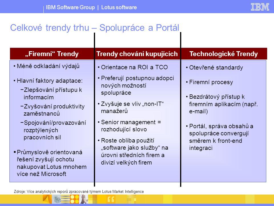 IBM Software Group | Lotus software