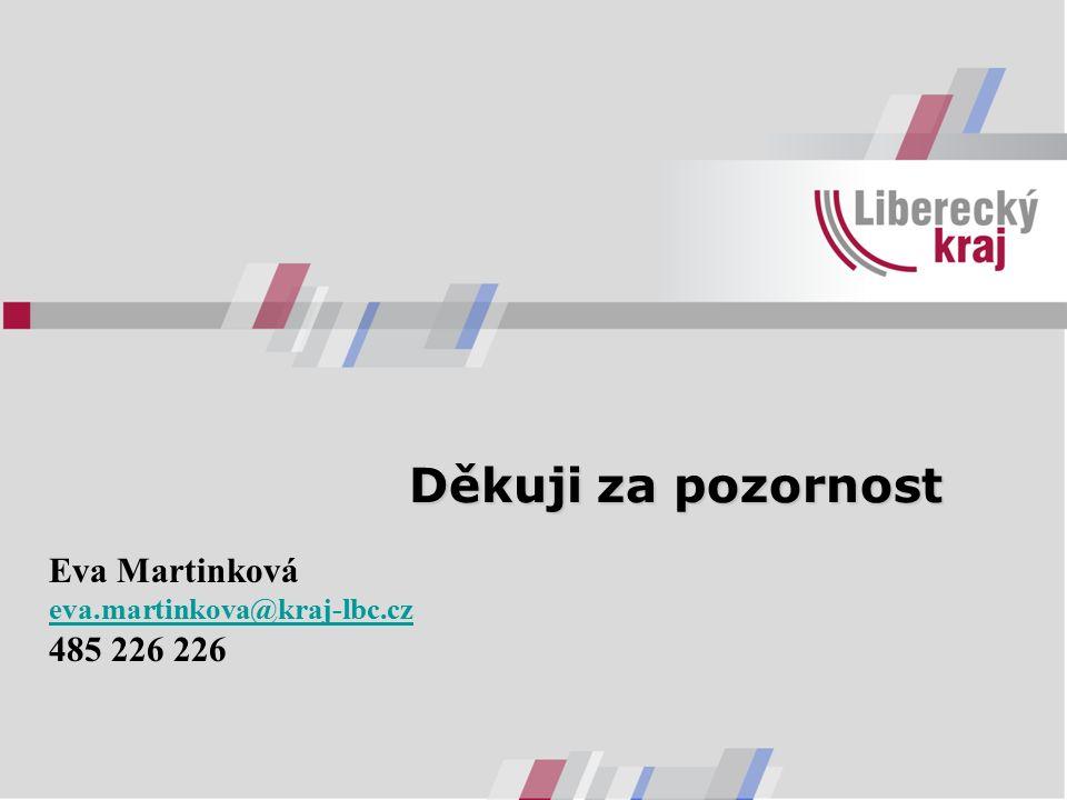 Děkuji za pozornost Eva Martinková eva.martinkova@kraj-lbc.cz 485 226 226