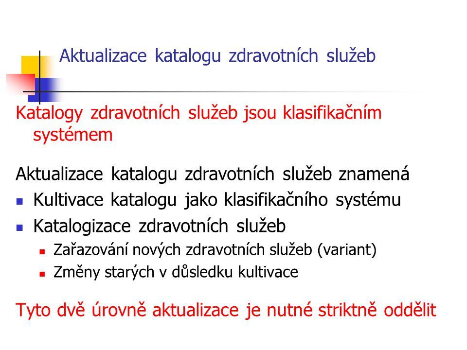 """Kultivace katalogů zdravotních služeb = kultivace nástroje pro katalogizaci Formulace principů (metodický rámec) Kultivace jako projekt Ad hoc, později periodický (?) proces Výsledkem je nová platná verze: Struktury katalogů zdravotních služeb Pravidel katalogizace Katalogů zdravotních služeb Projekt """"Zbývá dodělat ?"""