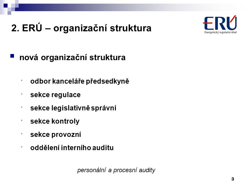 2. ERÚ – organizační struktura nová organizační struktura odbor kanceláře předsedkyně sekce regulace sekce legislativně správní sekce kontroly sekce p