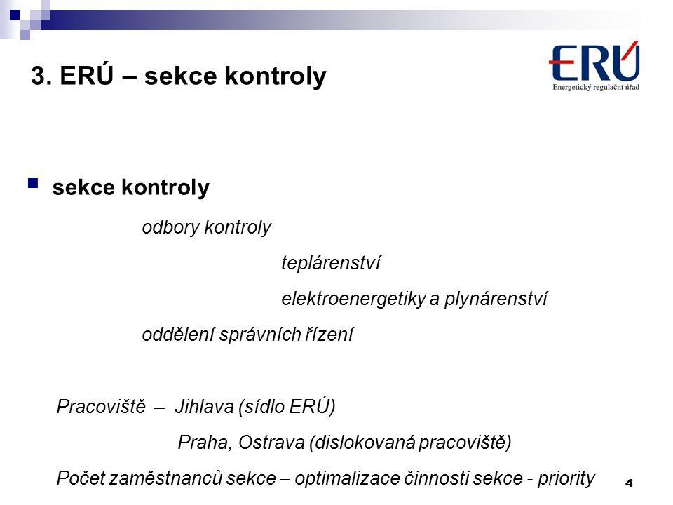 3. ERÚ – sekce kontroly sekce kontroly odbory kontroly teplárenství elektroenergetiky a plynárenství oddělení správních řízení Pracoviště – Jihlava (s